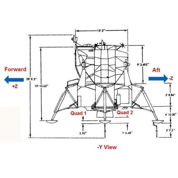 construction of the 1  32 lunar module
